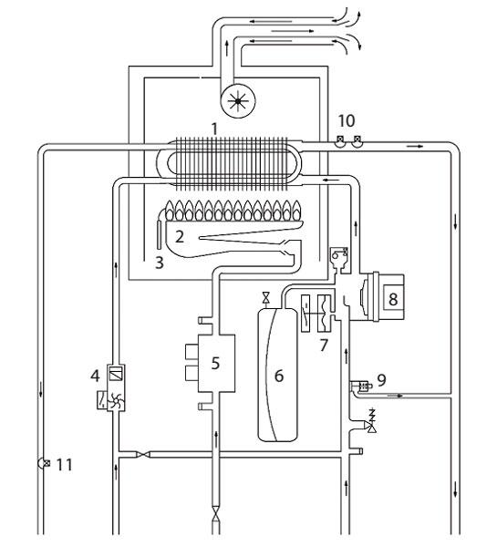 Гидравлическая схема газового