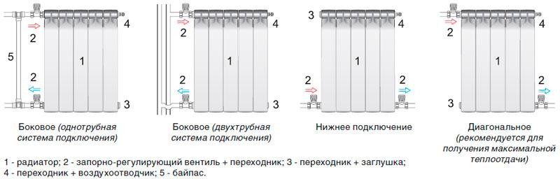 Возможные схемы подключения